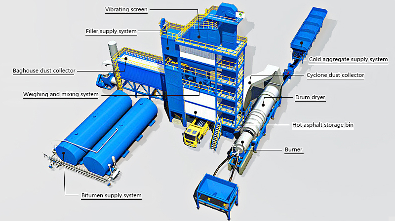 components of asphalt plant