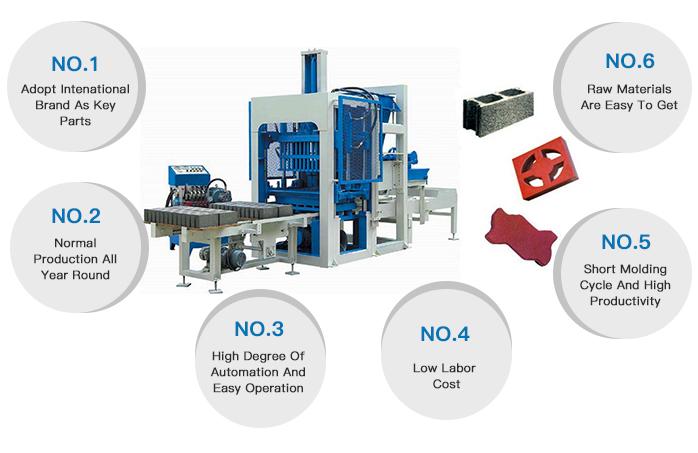 advantages of eco brick making machine