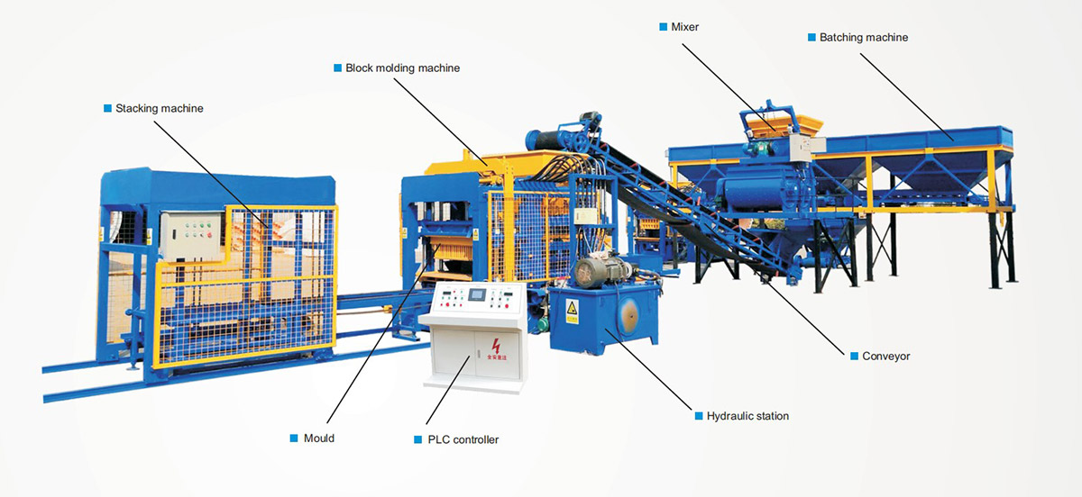 The Block Flow Chart of A Complete Concrete Block Making Machine