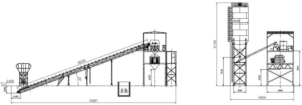 Belt conveyor stationary type batching plant Technical Parameters