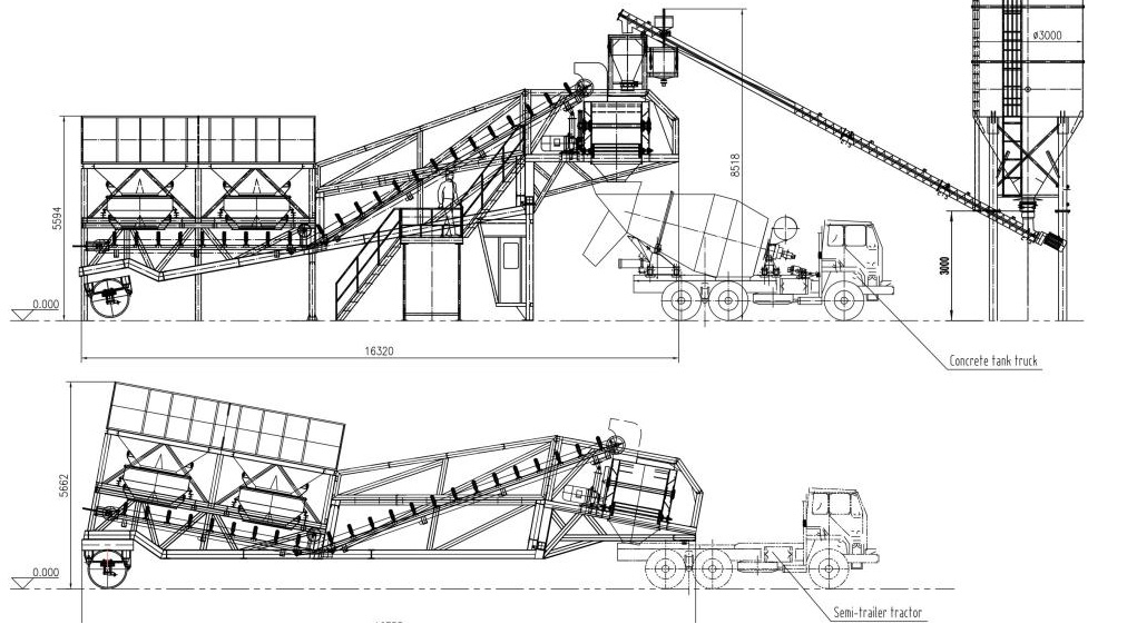 Technical Parameter of the AJY series Mobile Type batching Plant